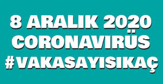 8 Aralık 2020 Türkiye'nin güncel koronavirüs verileri açıklandı.